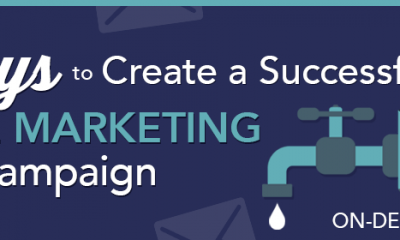 5 ways to create a successful drip campaign-on-demand webinar
