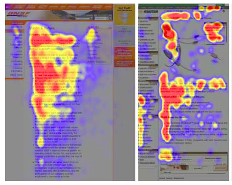 FPattern - heat maps