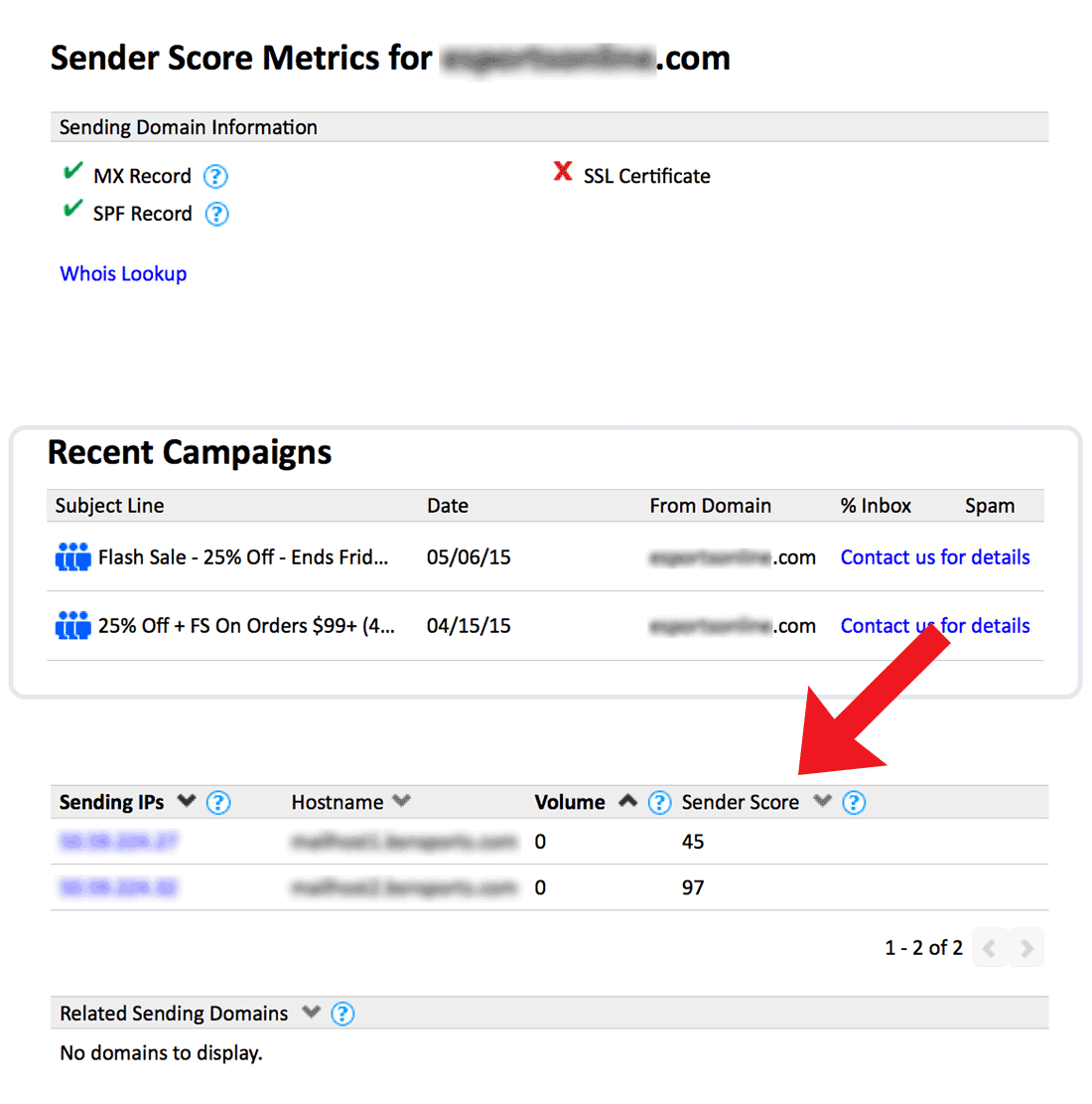 how to get your email sender score - Email Deliverability is Personalized