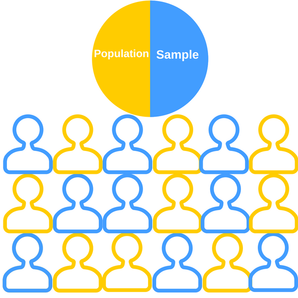 Population and Sample Size - email surveys