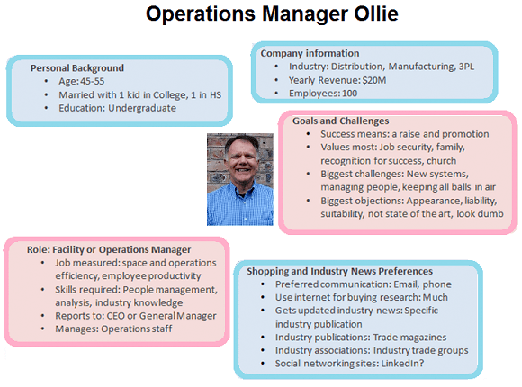 buyer-persona-sample-operation-manager-pinpointe