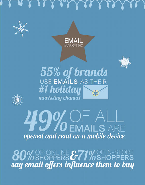 infographic - how-to-make-your-emails-stand-out-pinpointe