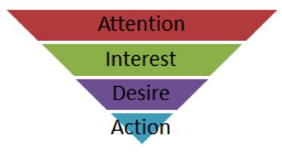 AIDA-email - Persuasive Email
