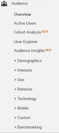 Know Your Customers Better Google Analytics