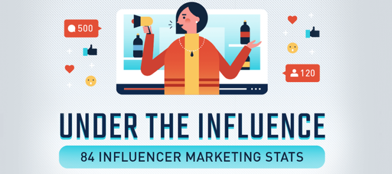 Improve Your Email Results with the Help of Influencers