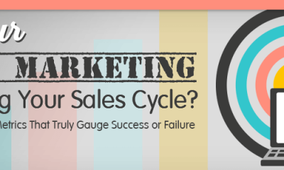 Is Your Email Marketing Improving Your Sales Cycle
