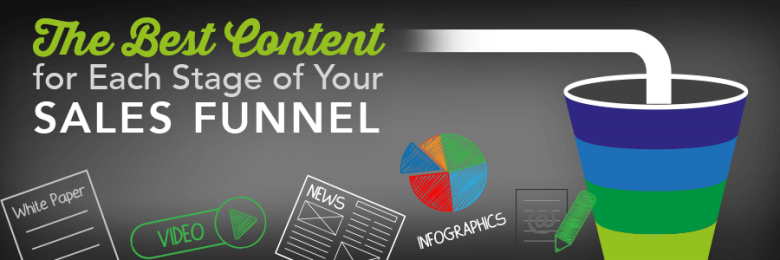 The Best Content Sales Funnel