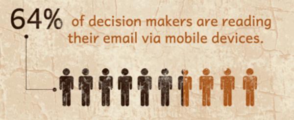 b2b lead generation mobile users