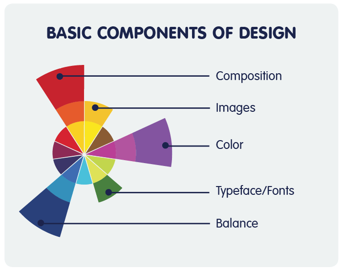 basic-components-of-email-design