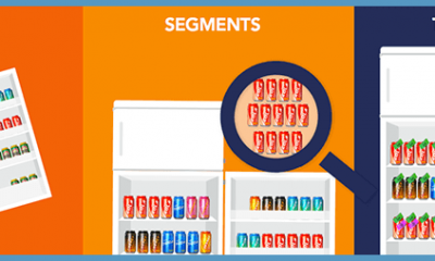 databases,segments,tagged lists