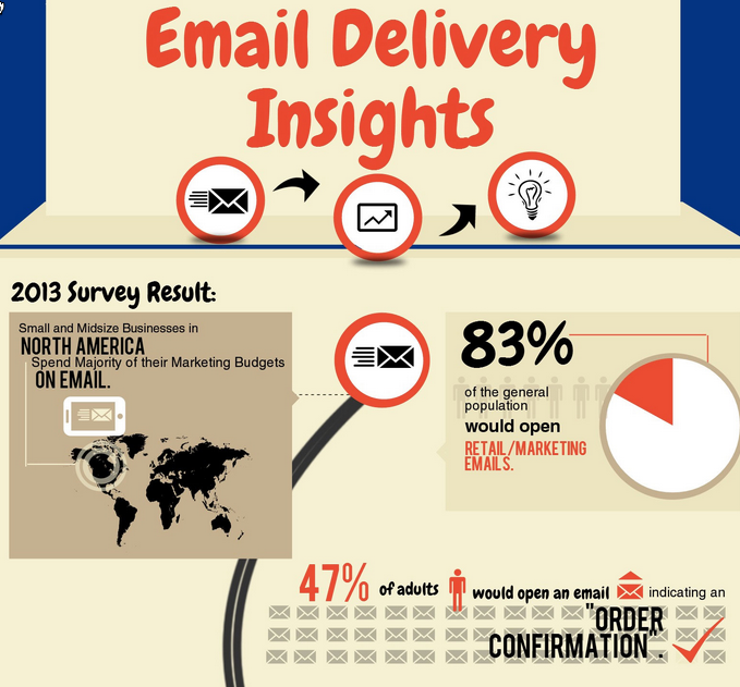 email-delivery-insights-thumb