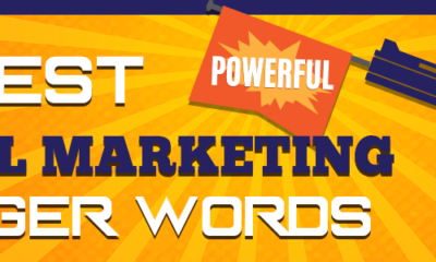 email marketing trigger words