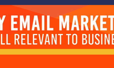 email-relevant-to business