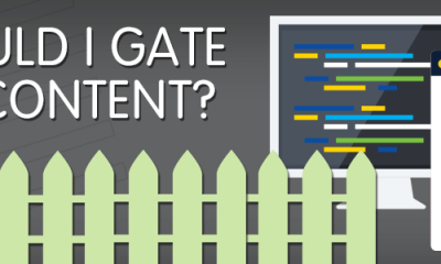 should I gate my content gated content