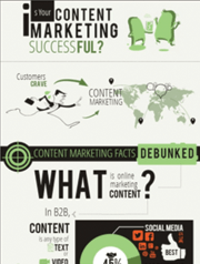 is-your-content-marketing-successfull-pinpointe