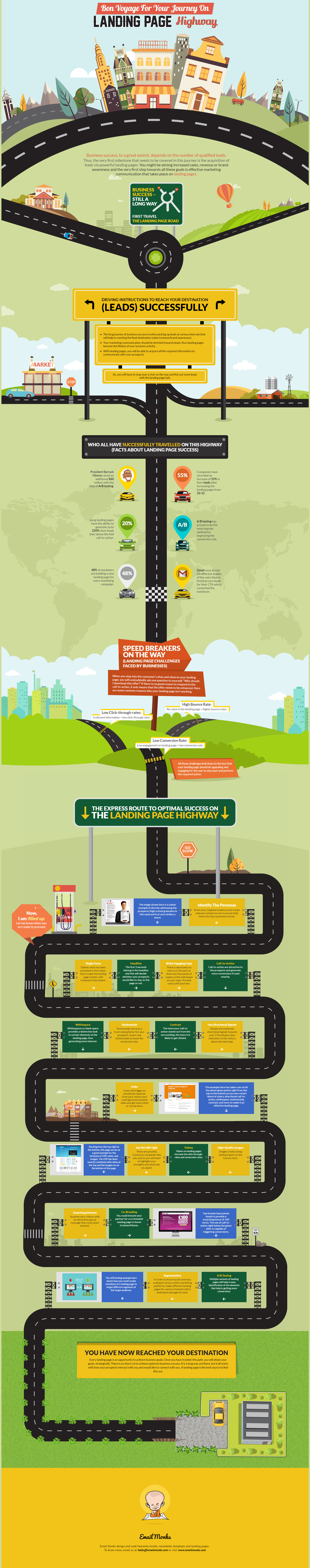 landing page infographic-email monks