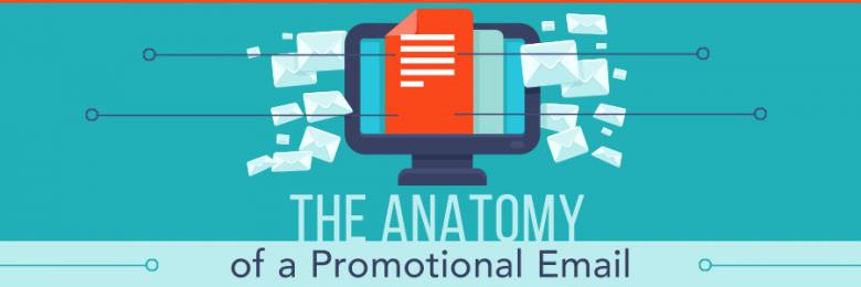 the anatomy of a promotional email