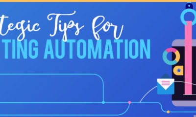5 Strategic Tips for Marketing Automation - Pinpointe