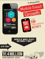 mobile-email-growth-pinpointe